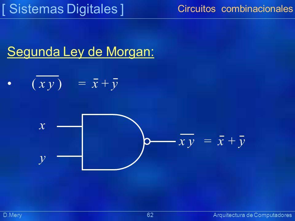 [ Sistemas Digitales ] Segunda Ley de Morgan: ( x y ) = x + y x